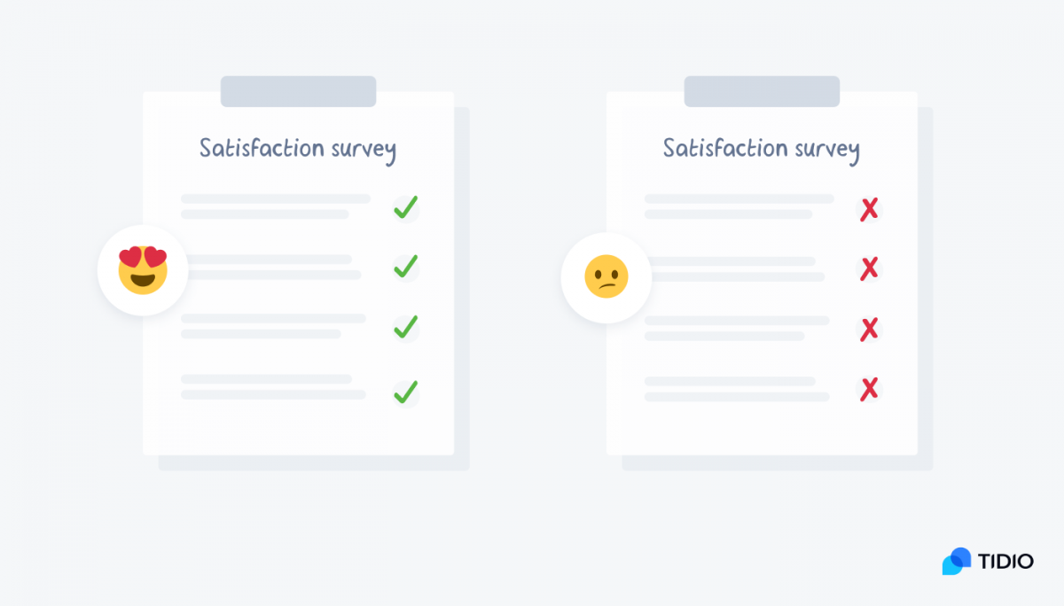 A visualization of satisfaction surveys with positive and negative outcomes