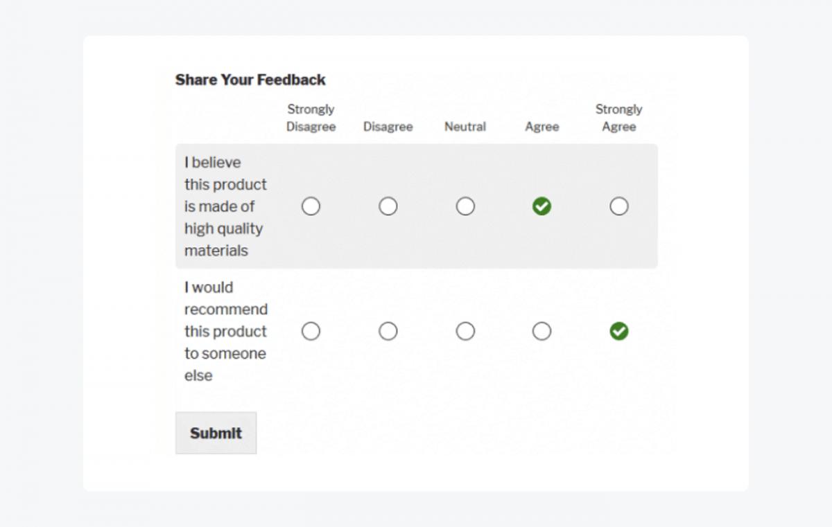 Likert survey question example