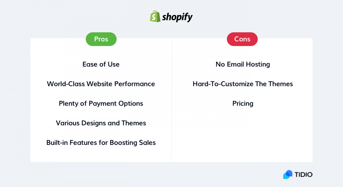 The cons and pros of Shopify