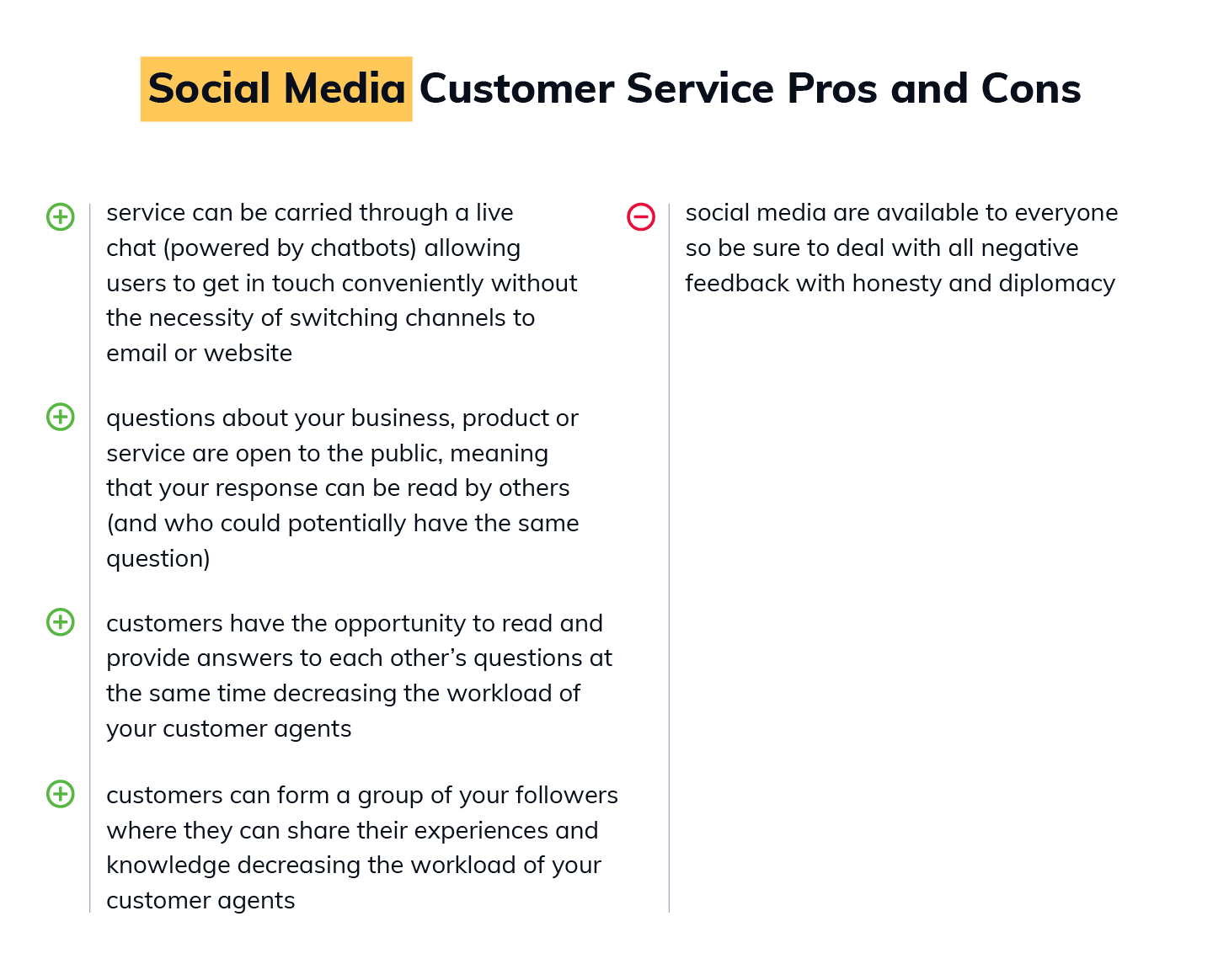 Pros and Cons of Social Media Customer Service
