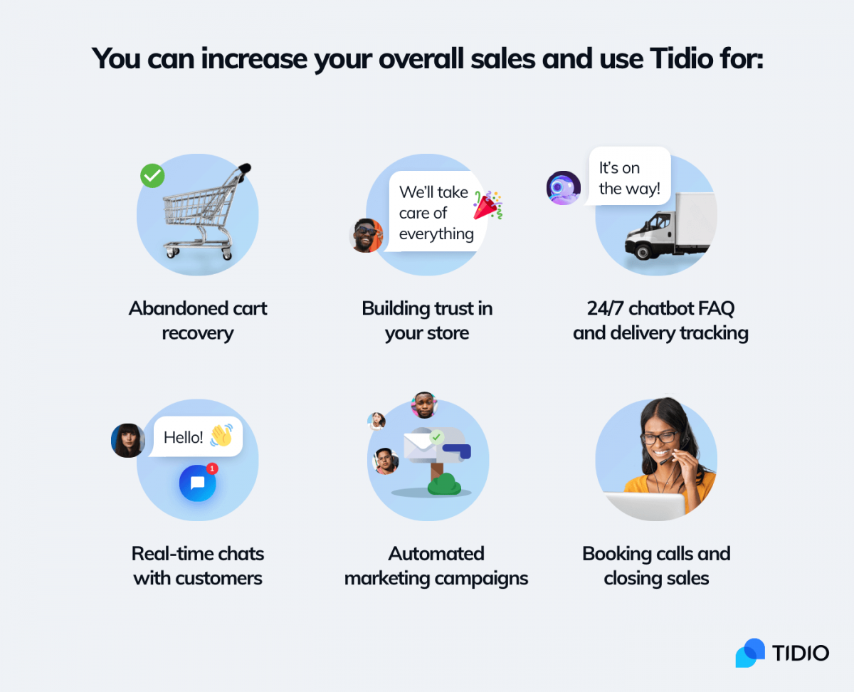Some of the most popular and useful eCommerce apps are available for both BigCommerce and Shopify - this infographic shows the list of benefits of one of them.