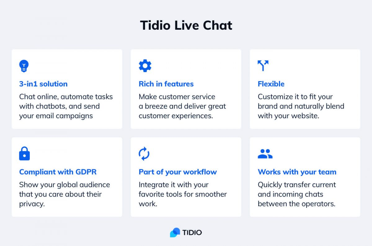 Benefits of Tidio web chat