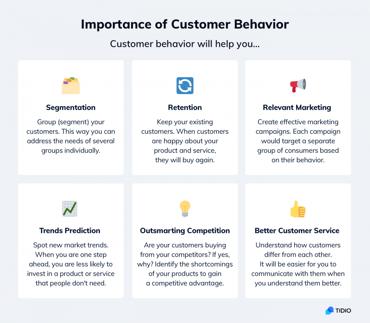 Importanc of customer behavior - infographic