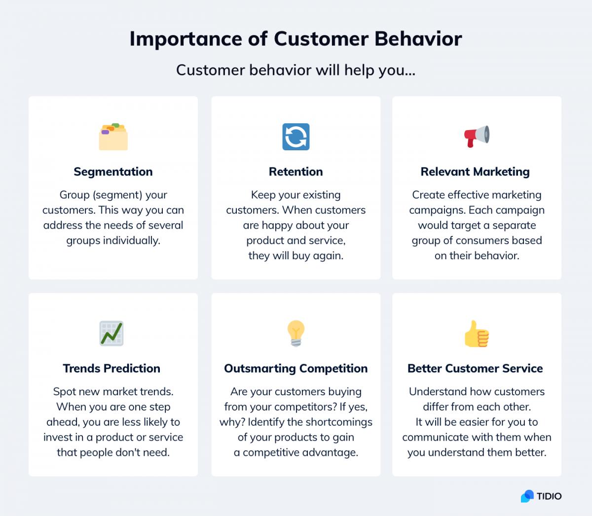 Importanc of customer behavior - infographic