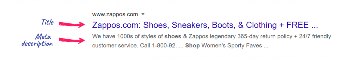 Product SEO for Shopify