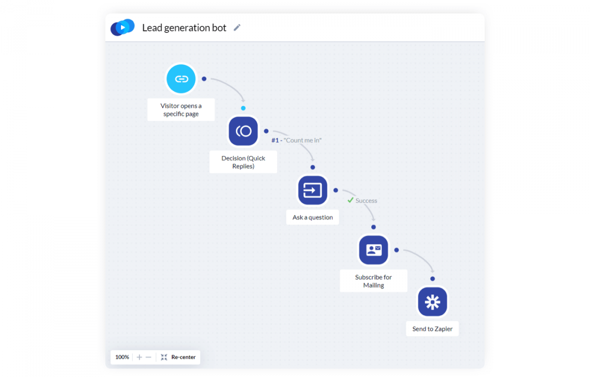 Lead generation bot design