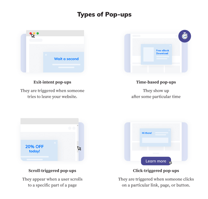 Different types of pop-up advertising