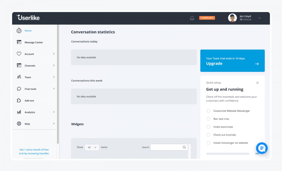 Userlike  dashboard