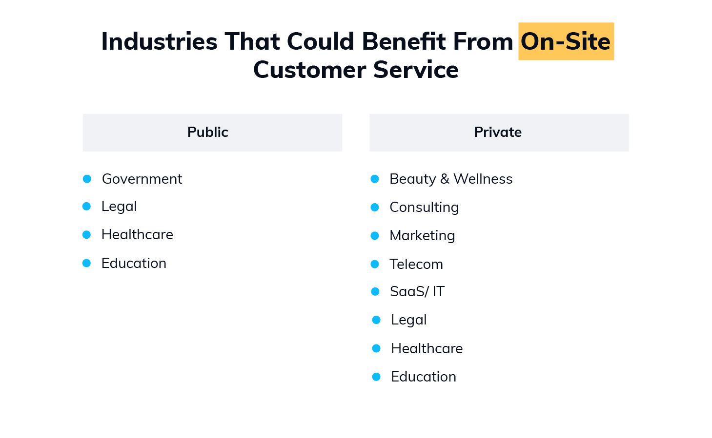 What Industries Would Benefit from On-Site Customer Service the Most