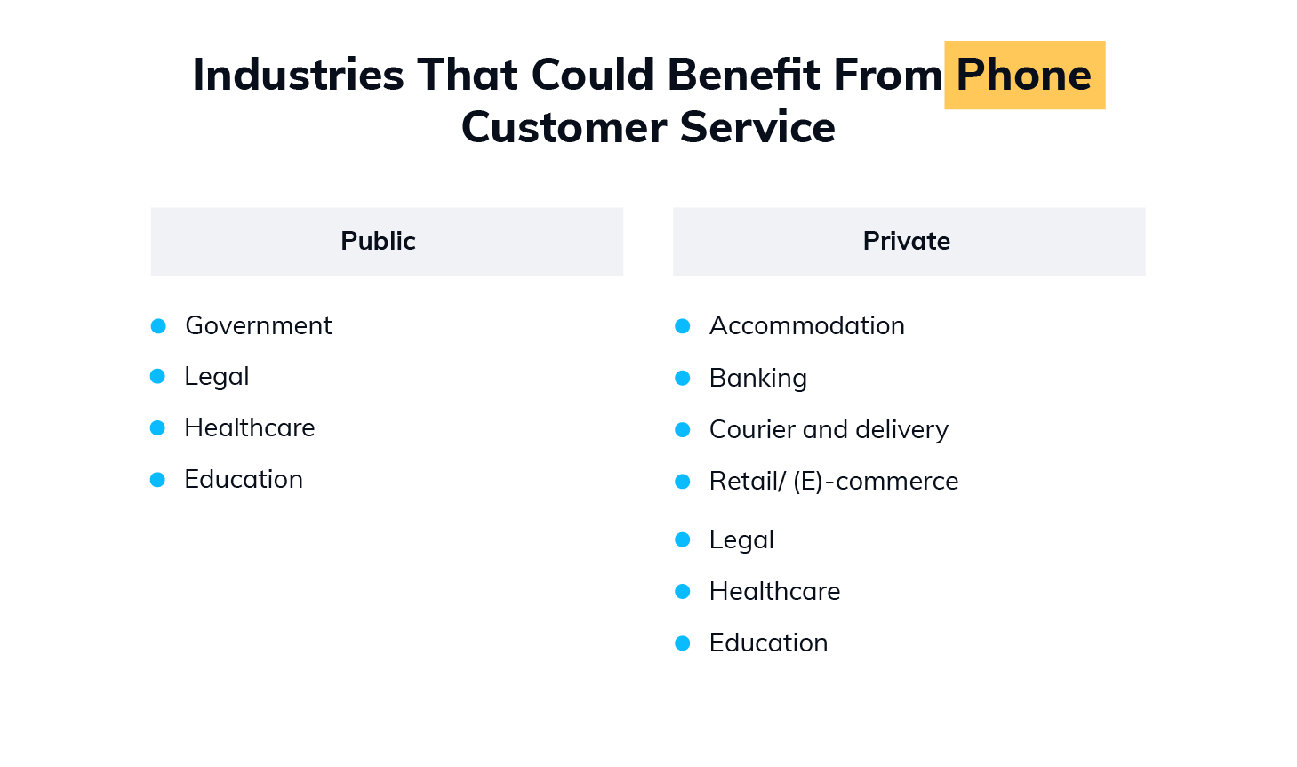 Industries Would Benefit from Phone Customer Service the Most