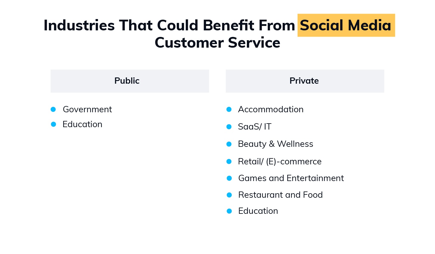 What Industries Would Benefit from Social Media Customer Service the Most