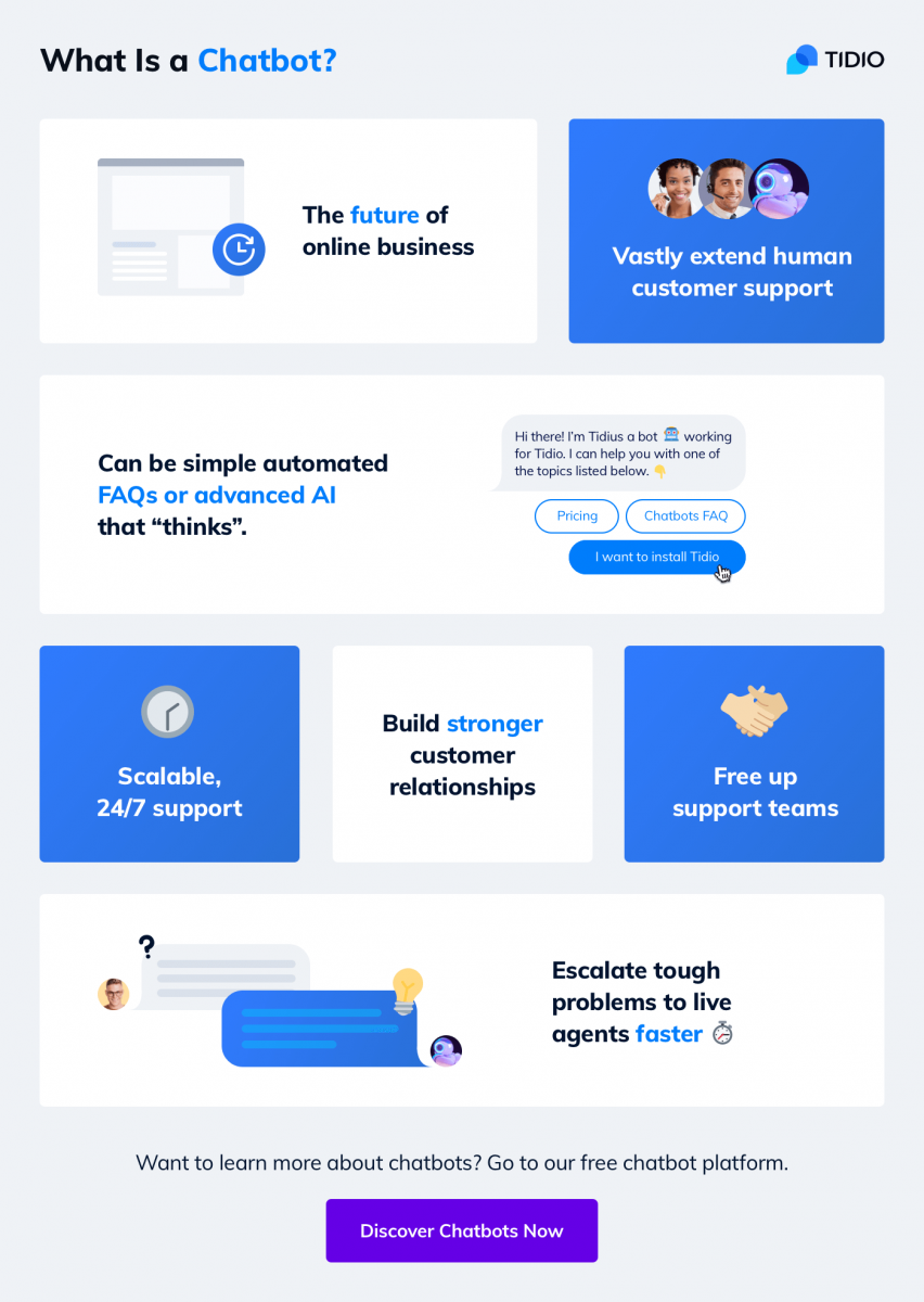 What is a chatbot - an infographic with the explanation of what chatbots are