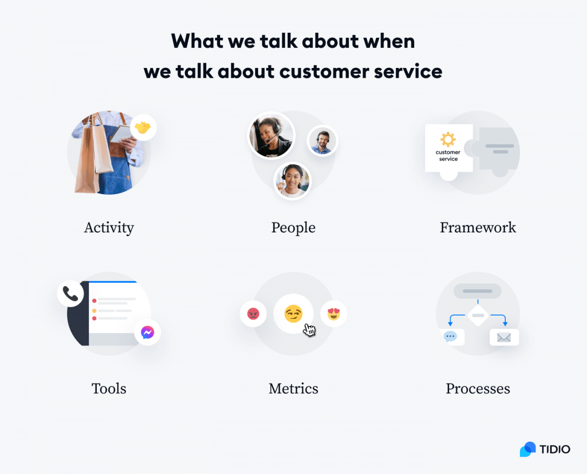 What we talk about when we talk about customer service