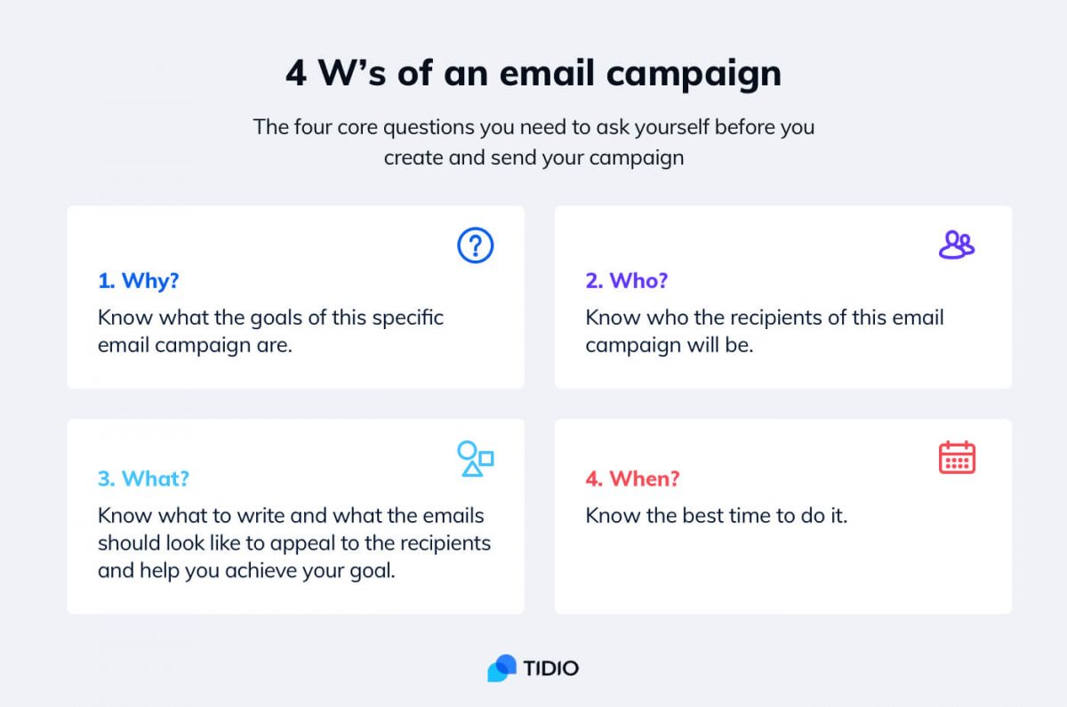 An infographic about good marketing email campaign strategies