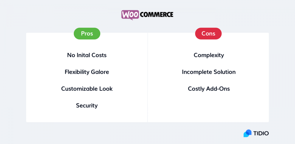 The cons and pros of WooCommerce