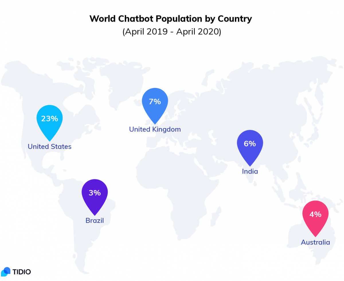A map showing chatbots around the world